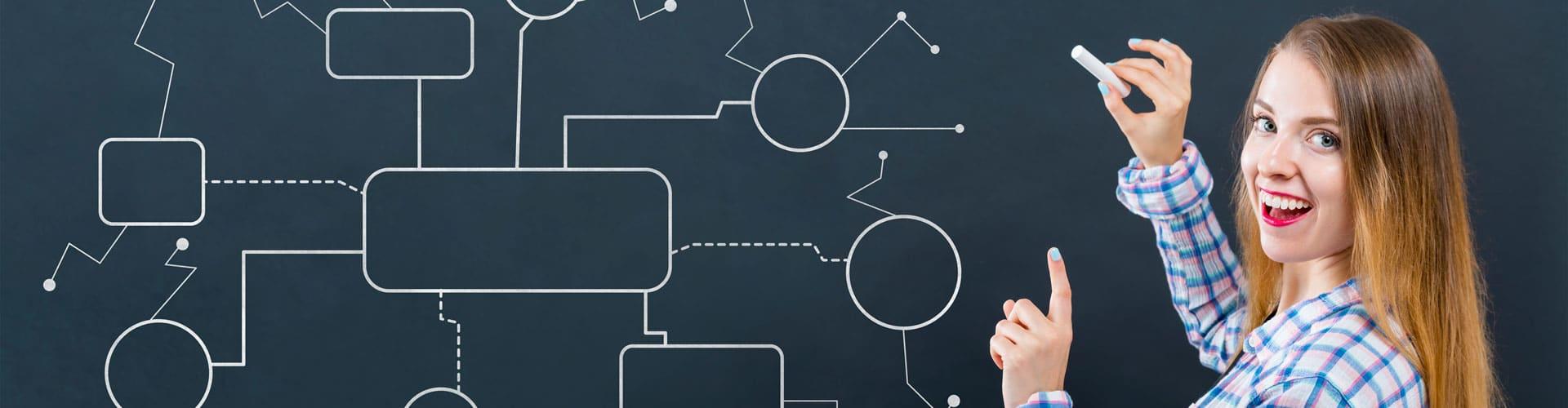 FlowChart : Automatisez les tâches pour rester compétitifs